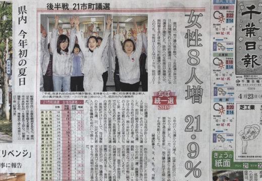 平成31年4月21日 成田市議会議員一般選挙